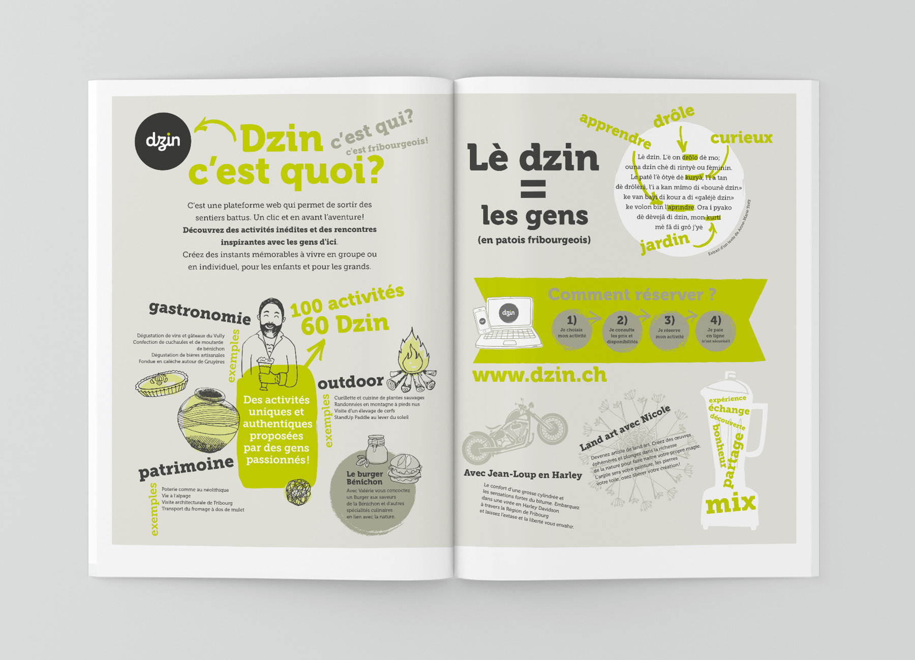 fribourg region magazine tourisme dzin collaboratif